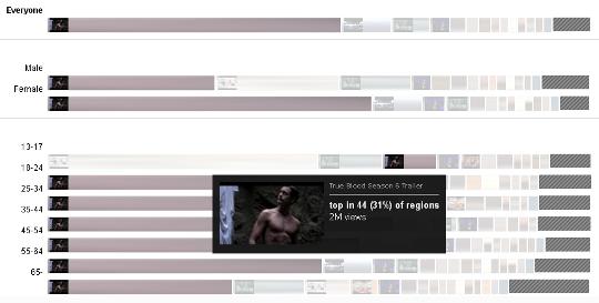 youtube-trendsmap-age