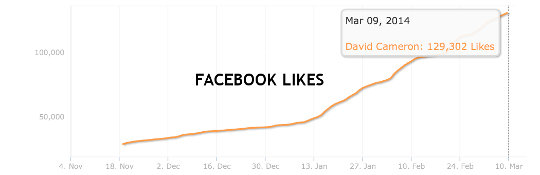 cameron-facebook