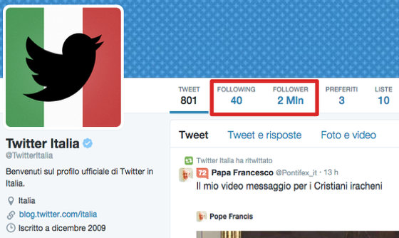 twitter-italia